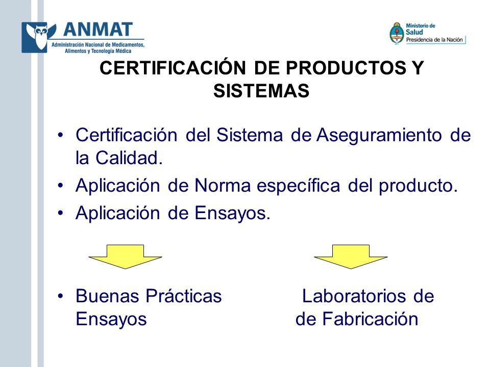 CERTIFICACIÓN DE PRODUCTOS Y SISTEMAS Certificación del Sistema de Aseguramiento de la Calidad. Aplicación de Norma específica del producto. Aplicació