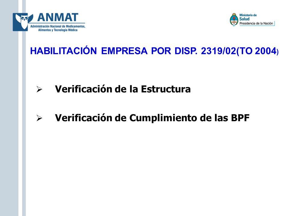 Verificación de la Estructura Verificación de Cumplimiento de las BPF HABILITACIÓN EMPRESA POR DISP. 2319/02(TO 2004 )