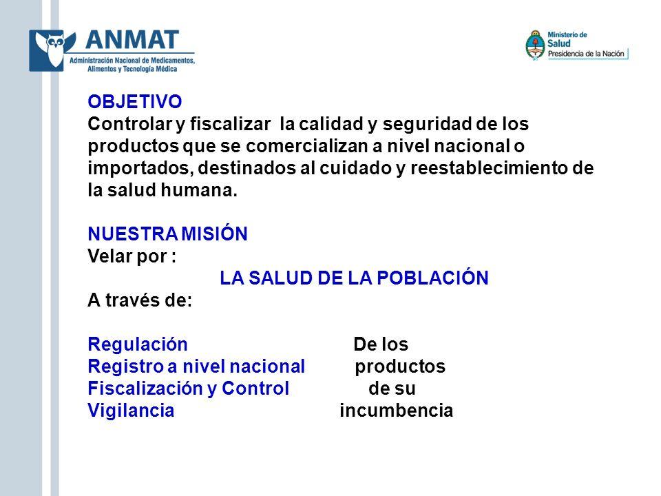 OBJETIVO Controlar y fiscalizar la calidad y seguridad de los productos que se comercializan a nivel nacional o importados, destinados al cuidado y re