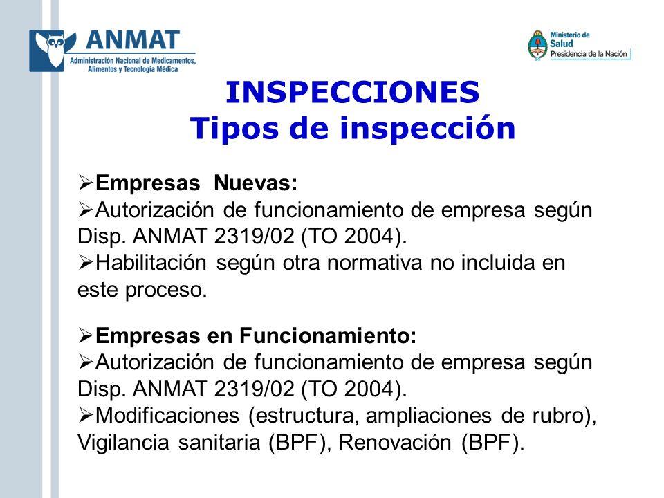 INSPECCIONES Tipos de inspección Empresas Nuevas: Autorización de funcionamiento de empresa según Disp. ANMAT 2319/02 (TO 2004). Habilitación según ot