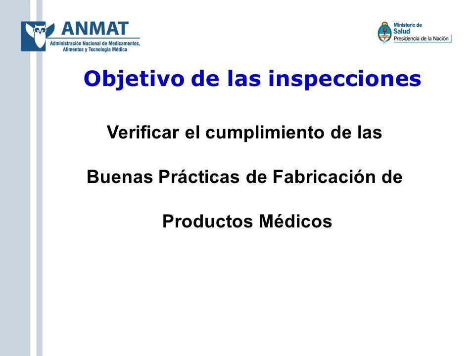 Objetivo de las inspecciones Verificar el cumplimiento de las Buenas Prácticas de Fabricación de Productos Médicos