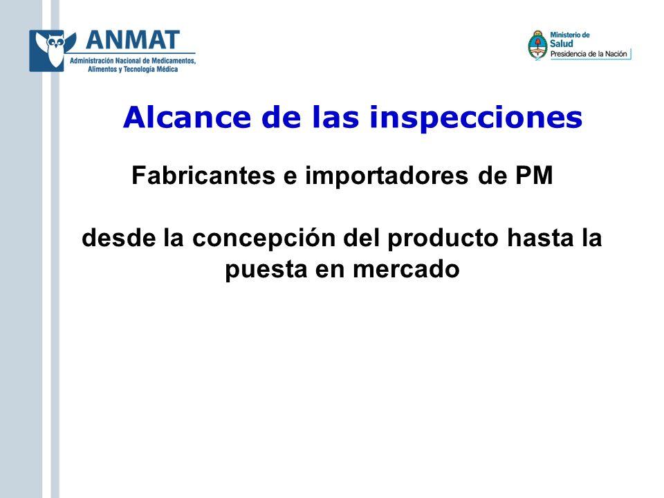 Alcance de las inspecciones Fabricantes e importadores de PM desde la concepción del producto hasta la puesta en mercado