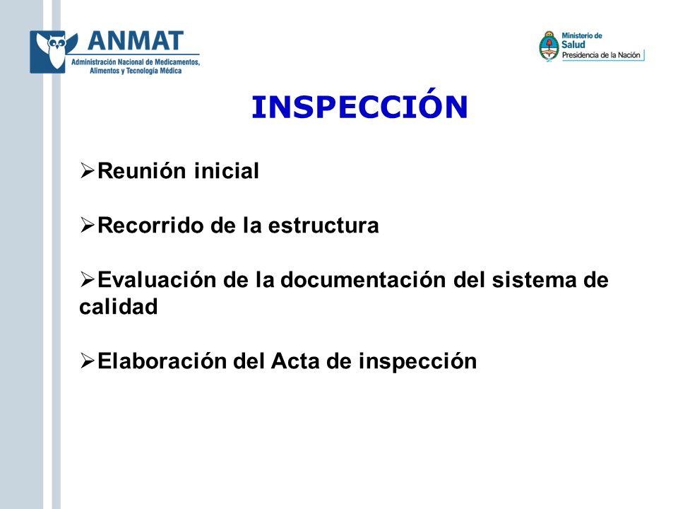 INSPECCIÓN Reunión inicial Recorrido de la estructura Evaluación de la documentación del sistema de calidad Elaboración del Acta de inspección