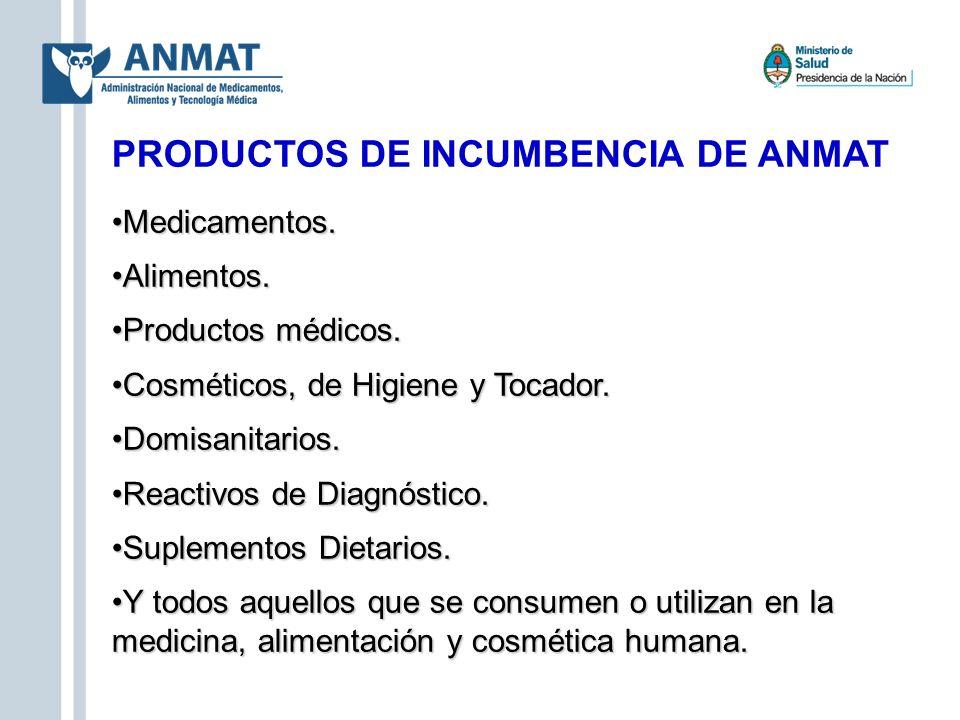 PRODUCTOS DE INCUMBENCIA DE ANMAT Medicamentos.Medicamentos. Alimentos.Alimentos. Productos médicos.Productos médicos. Cosméticos, de Higiene y Tocado