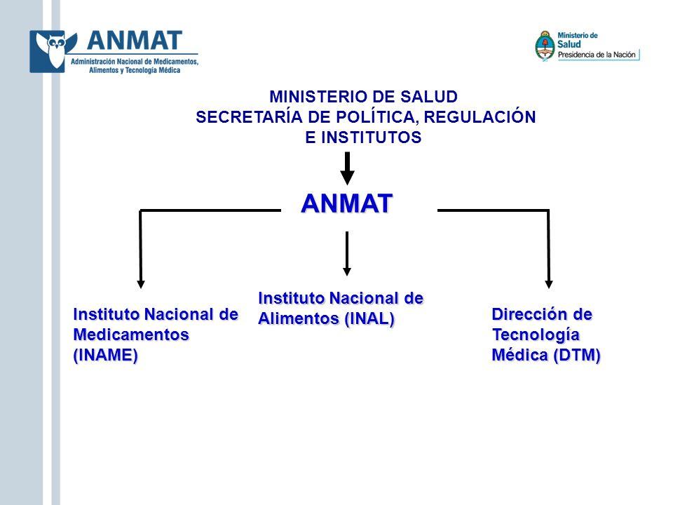 MINISTERIO DE SALUD SECRETARÍA DE POLÍTICA, REGULACIÓN E INSTITUTOS ANMAT Instituto Nacional de Medicamentos (INAME) Instituto Nacional de Alimentos (