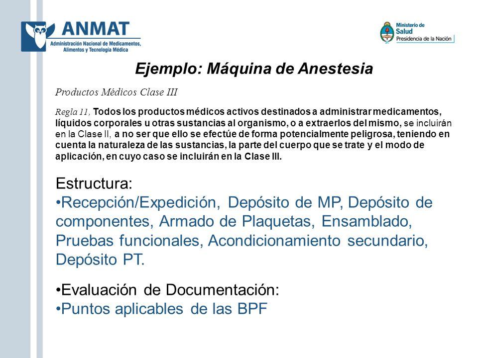 Ejemplo: Máquina de Anestesia Productos Médicos Clase III Regla 11, Todos los productos médicos activos destinados a administrar medicamentos, líquido