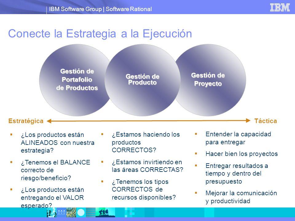 IBM Software Group | Software Rational Conecte la Estrategia a la Ejecución ¿Estamos haciendo los productos CORRECTOS? ¿Estamos invirtiendo en las áre