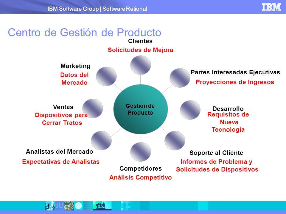 IBM Software Group | Software Rational Centro de Gestión de Producto Gestión de Producto Ventas Analistas del Mercado Soporte al Cliente Competidores