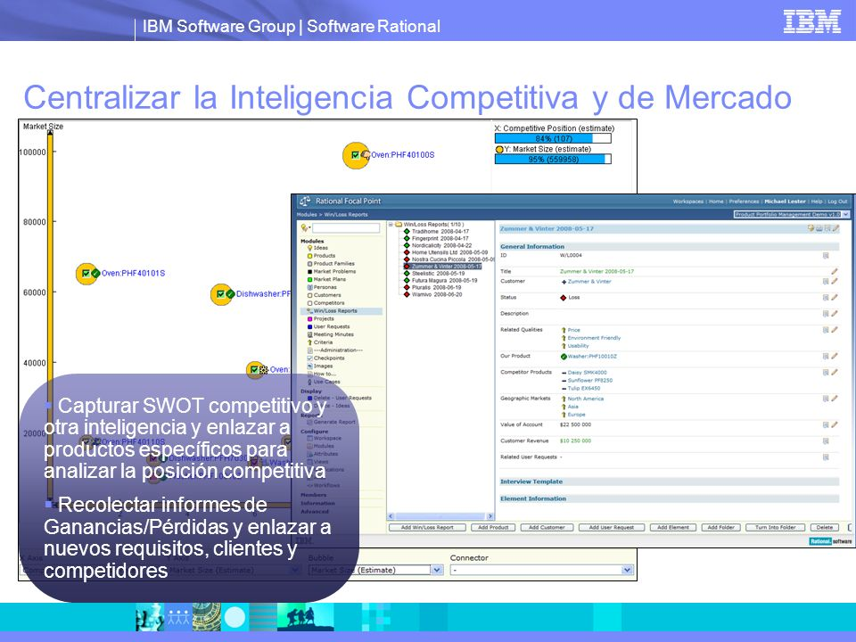 IBM Software Group | Software Rational Centralizar la Inteligencia Competitiva y de Mercado Capturar SWOT competitivo y otra inteligencia y enlazar a