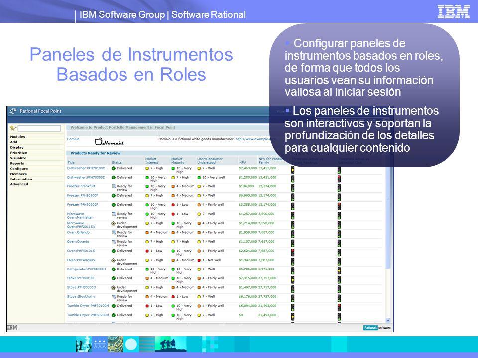 IBM Software Group | Software Rational Paneles de Instrumentos Basados en Roles Configurar paneles de instrumentos basados en roles, de forma que todo