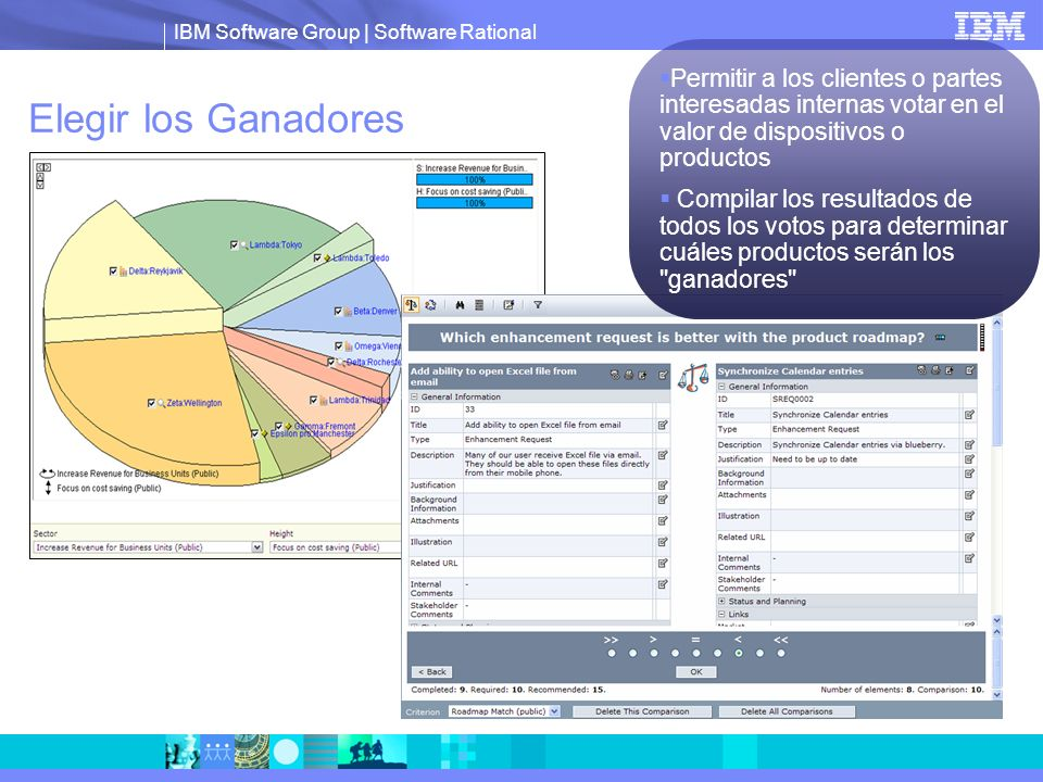 IBM Software Group | Software Rational Elegir los Ganadores Permitir a los clientes o partes interesadas internas votar en el valor de dispositivos o