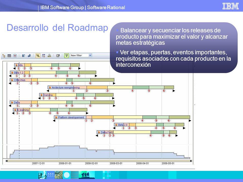 IBM Software Group | Software Rational Desarrollo del Roadmap Balancear y secuenciar los releases de producto para maximizar el valor y alcanzar metas