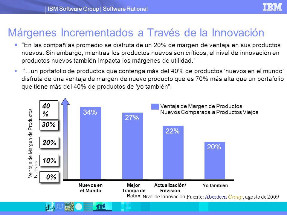 IBM Software Group   Software Rational ¿Por qué fallan los productos.