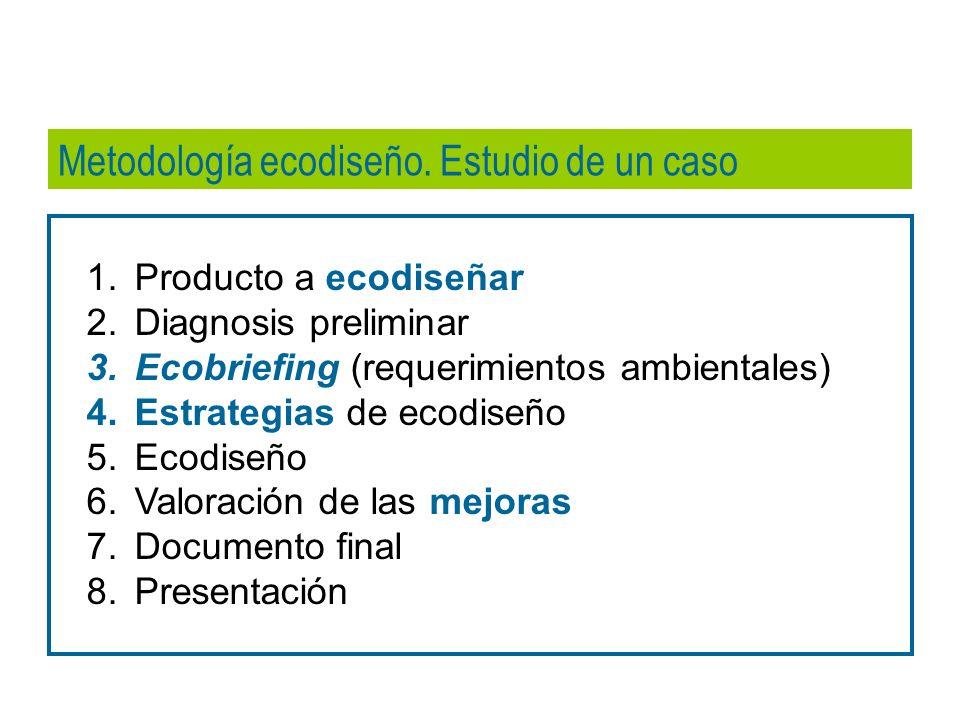 1.Producto a ecodiseñar 2.Diagnosis preliminar 3.Ecobriefing (requerimientos ambientales) 4.Estrategias de ecodiseño 5.Ecodiseño 6.Valoración de las m