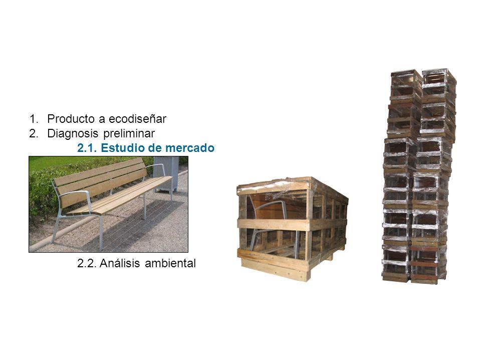1.Producto a ecodiseñar 2.Diagnosis preliminar 2.1. Estudio de mercado 2.2. Análisis ambiental
