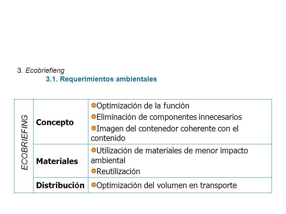 3. Ecobriefieng 3.1. Requerimientos ambientales Concepto Optimizaci ó n de la funci ó n Eliminaci ó n de componentes innecesarios Imagen del contenedo