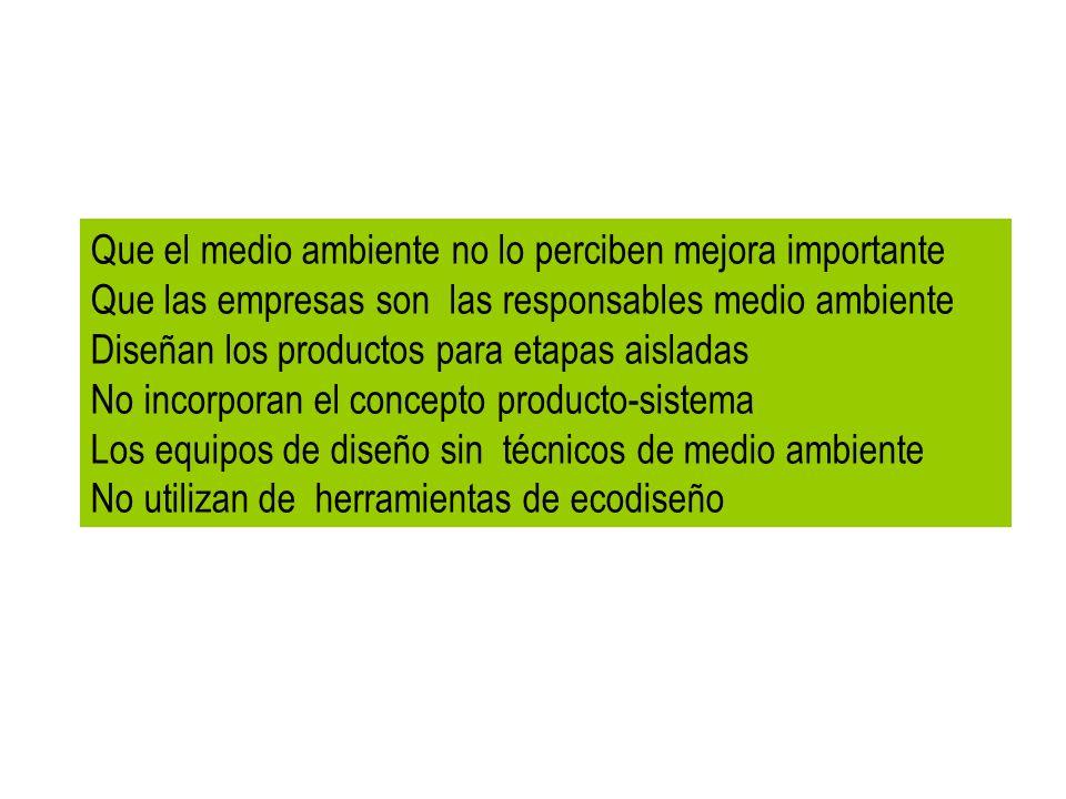 Que el medio ambiente no lo perciben mejora importante Que las empresas son las responsables medio ambiente Diseñan los productos para etapas aisladas
