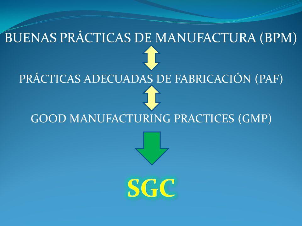 Sistema de Gestión de la Calidad (SGC) Diseño Producto BPL BPD BPM
