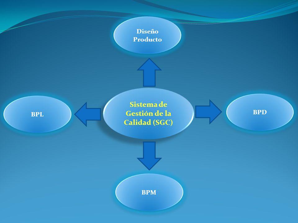 BUENAS PRÁCTICAS DE MANUFACTURA ÁREAS DE CONTROL DE CALIDAD Áreas destinadas al análisis FQ y MB deben estar separadas Áreas de análisis MB deben disponer de flujo de aire controlado Áreas separadas para proteger equipos especiales Almacenamiento adecuado de reactivos analíticos Acorde al número de usuarios