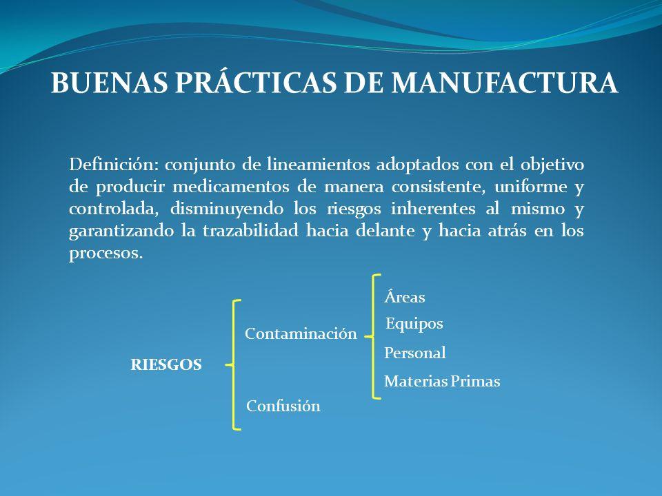 BUENAS PRÁCTICAS DE MANUFACTURA ÁREAS ACCESORIAS Oficinas administrativas, áreas de descanso y refrigerio, vestuarios, talleres, etc.