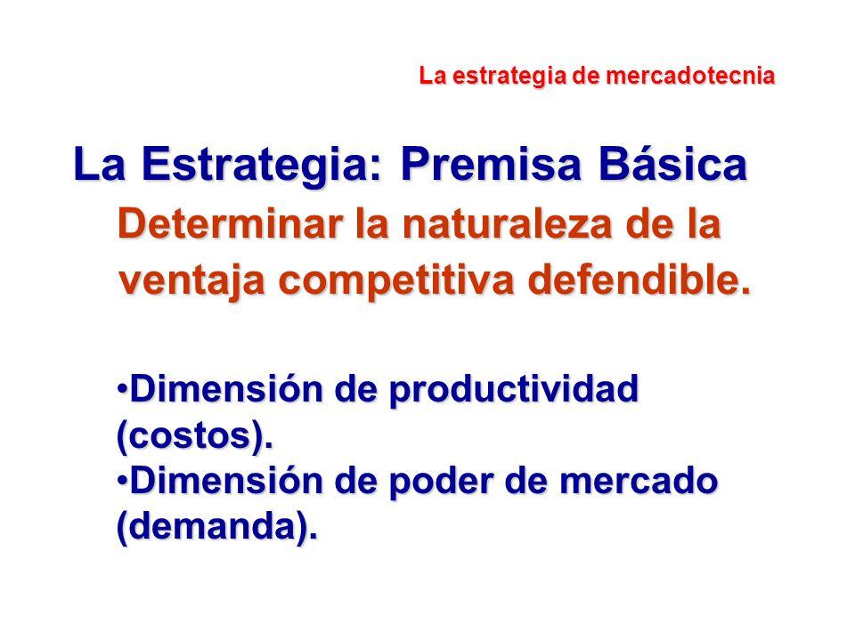 La estrategia de mercadotecnia La Estrategia: Premisa Básica Determinar la naturaleza de la ventaja competitiva defendible. Dimensión de productividad
