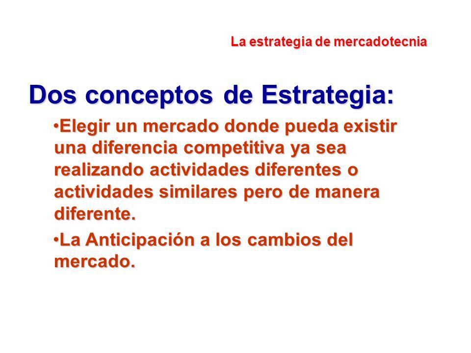 La estrategia de mercadotecnia Dos conceptos de Estrategia: Elegir un mercado donde pueda existir una diferencia competitiva ya sea realizando activid
