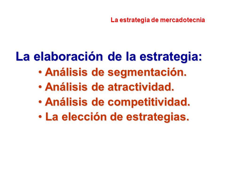 La estrategia de mercadotecnia La elaboración de la estrategia: Análisis de segmentación. Análisis de segmentación. Análisis de atractividad. Análisis