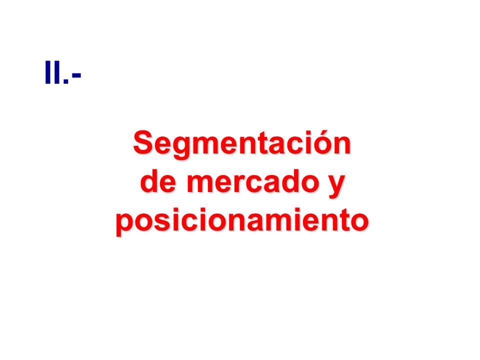 Segmentación de mercado y posicionamiento II.-