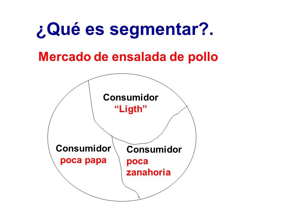 ¿Qué es segmentar?. Consumidor Ligth Consumidor poca zanahoria Consumidor poca papa Mercado de ensalada de pollo