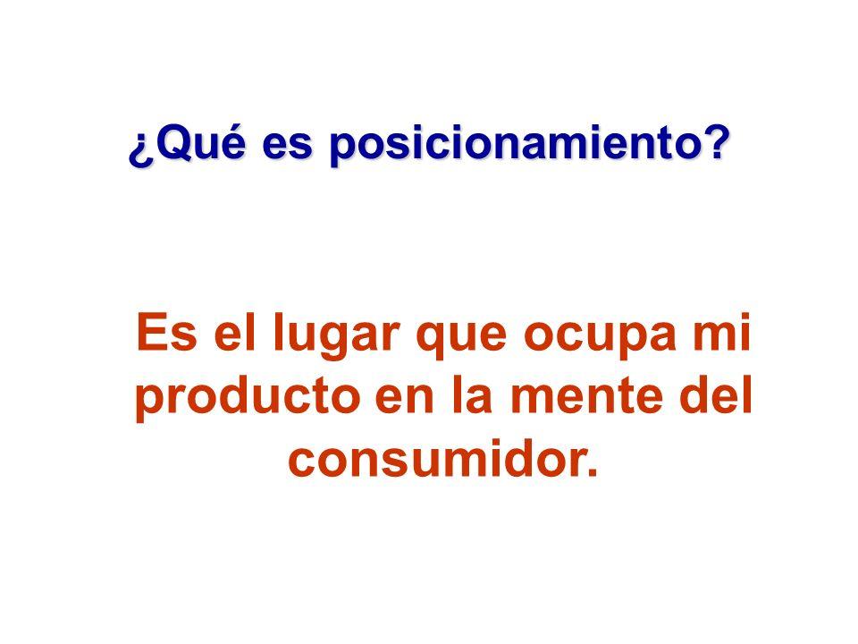 ¿Qué es posicionamiento? Es el lugar que ocupa mi producto en la mente del consumidor.