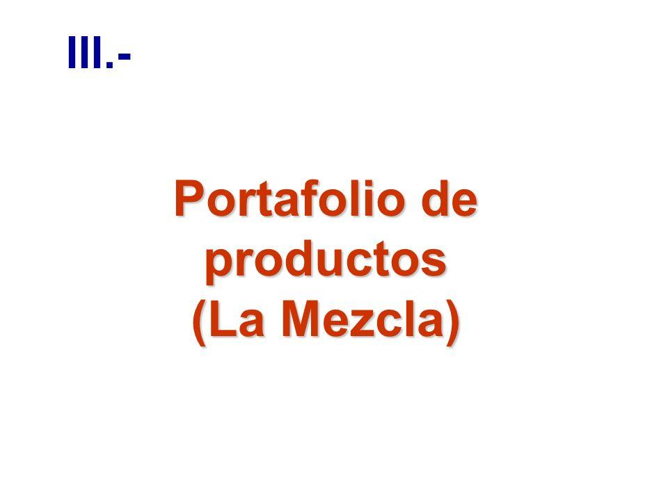 Portafolio de productos (La Mezcla) III.-
