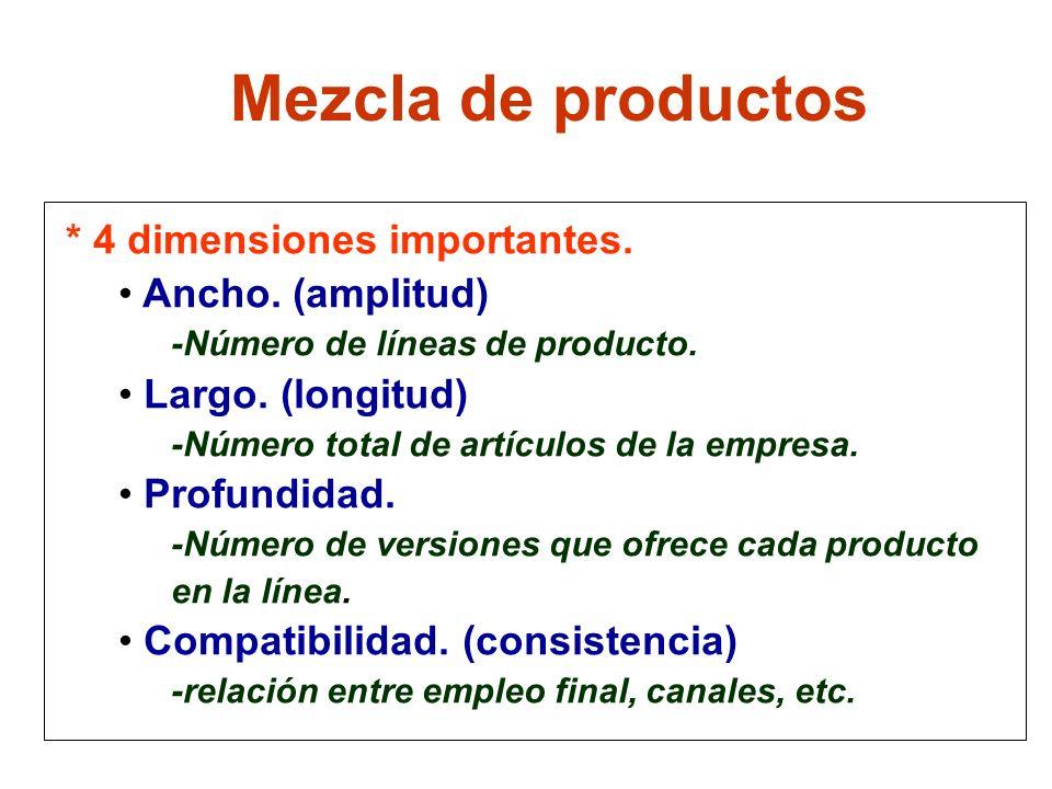 * 4 dimensiones importantes. Ancho. (amplitud) -Número de líneas de producto. Largo. (longitud) -Número total de artículos de la empresa. Profundidad.