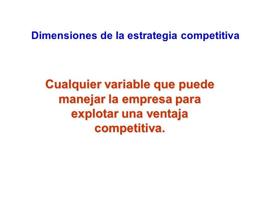 Dimensiones de la estrategia competitiva Cualquier variable que puede manejar la empresa para explotar una ventaja competitiva.