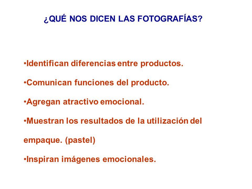 ¿QUÉ NOS DICEN LAS FOTOGRAFÍAS? Identifican diferencias entre productos. Comunican funciones del producto. Agregan atractivo emocional. Muestran los r