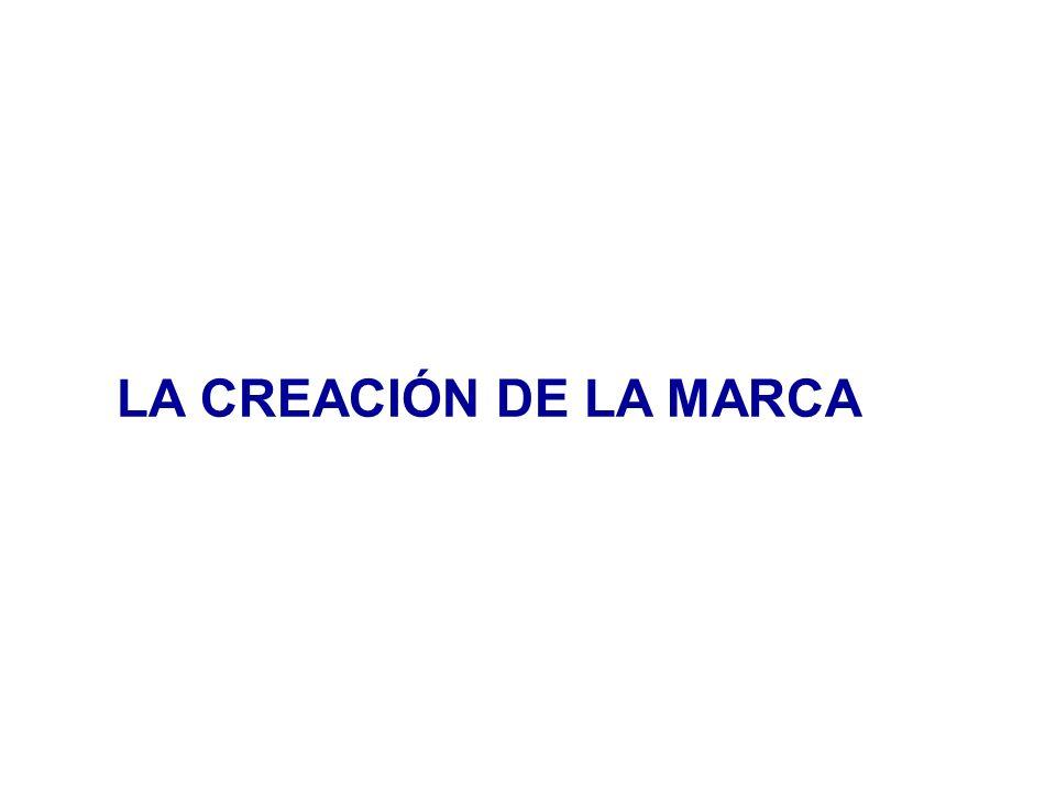 LA CREACIÓN DE LA MARCA
