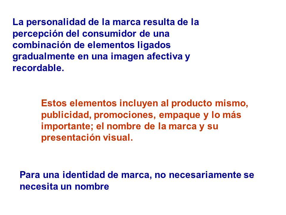 La personalidad de la marca resulta de la percepción del consumidor de una combinación de elementos ligados gradualmente en una imagen afectiva y reco