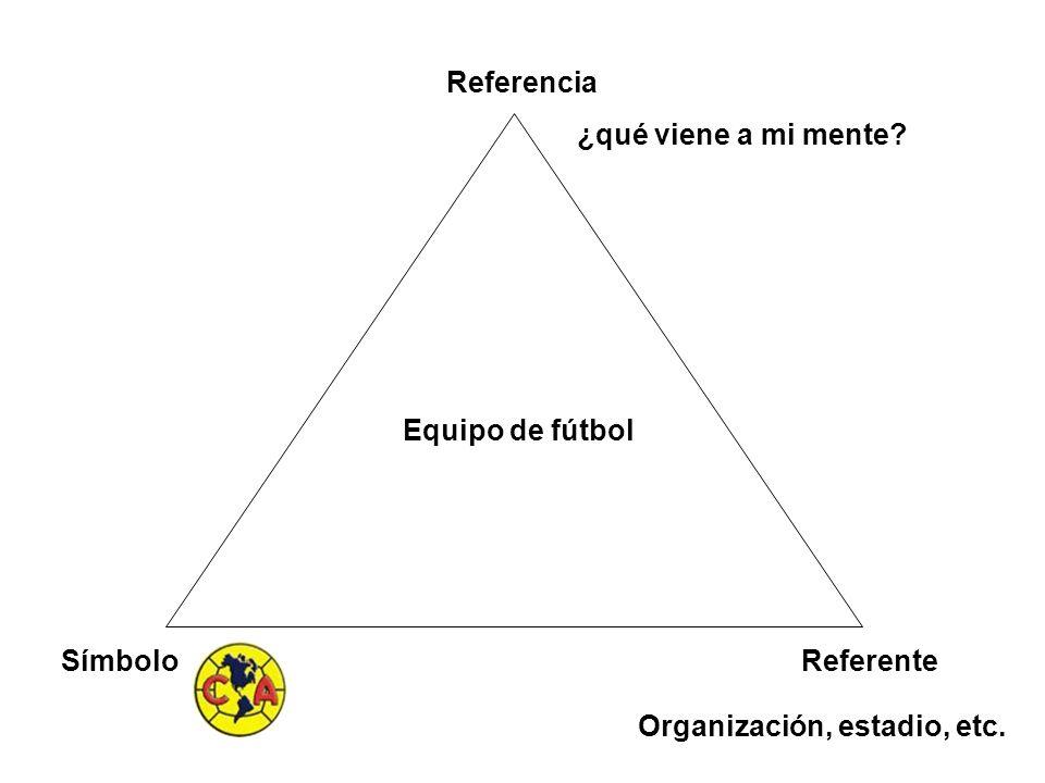 Símbolo Referencia Referente Equipo de fútbol Organización, estadio, etc. ¿qué viene a mi mente?