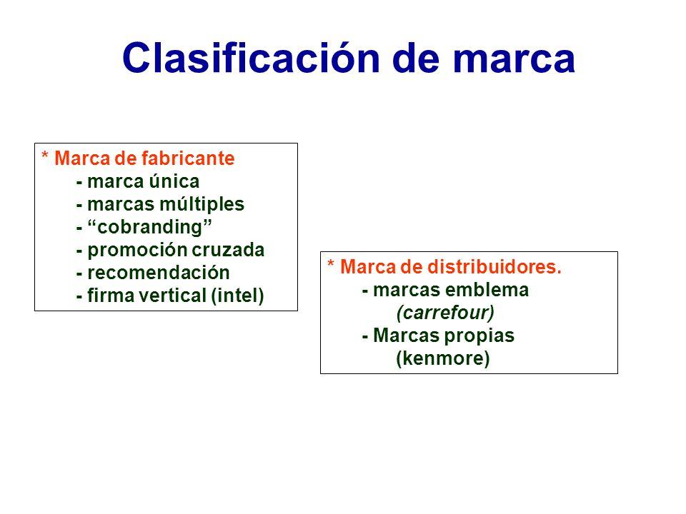 * Marca de fabricante - marca única - marcas múltiples - cobranding - promoción cruzada - recomendación - firma vertical (intel) * Marca de distribuid
