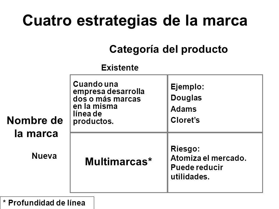 Cuatro estrategias de la marca Cuando una empresa desarrolla dos o más marcas en la misma línea de productos. Riesgo: Atomiza el mercado. Puede reduci