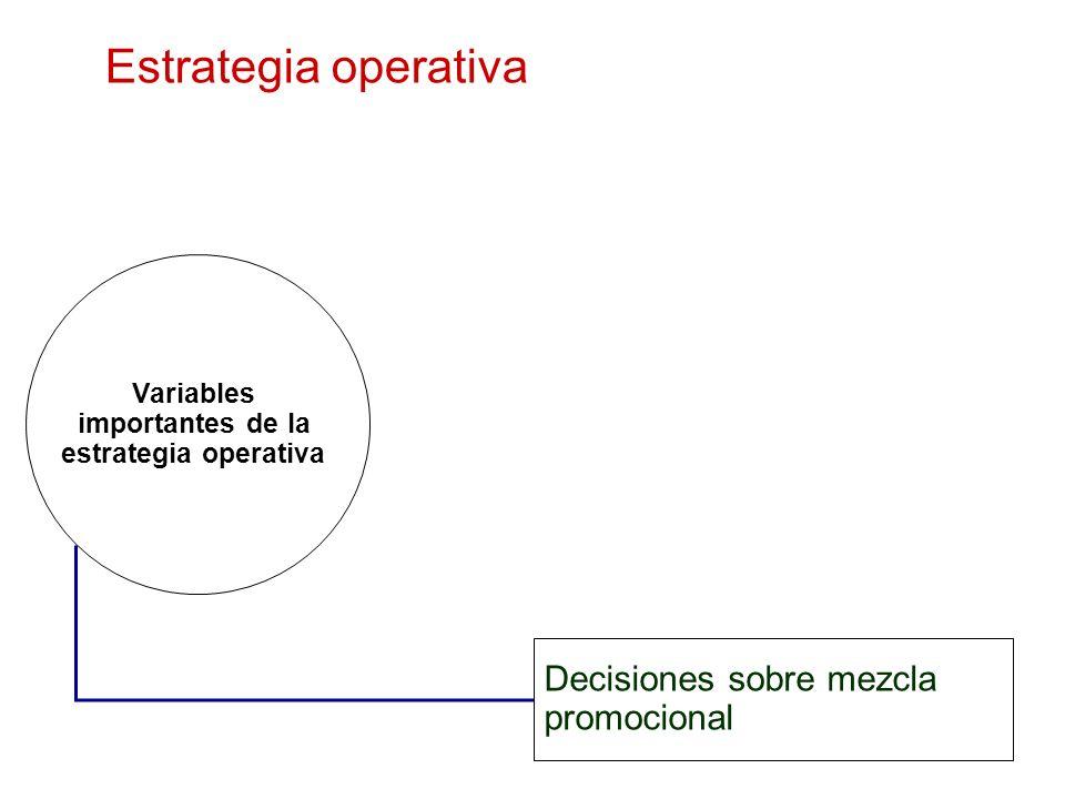 Decisiones sobre mezcla promocional Variables importantes de la estrategia operativa Estrategia operativa