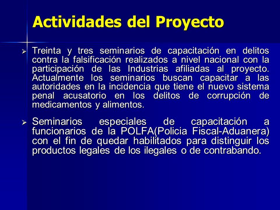 Treinta y tres seminarios de capacitación en delitos contra la falsificación realizados a nivel nacional con la participación de las Industrias afiliadas al proyecto.