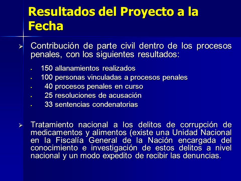 Contribución de parte civil dentro de los procesos penales, con los siguientes resultados: Contribución de parte civil dentro de los procesos penales,