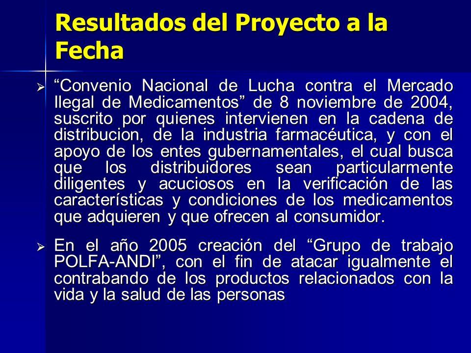 Convenio Nacional de Lucha contra el Mercado Ilegal de Medicamentos de 8 noviembre de 2004, suscrito por quienes intervienen en la cadena de distribuc