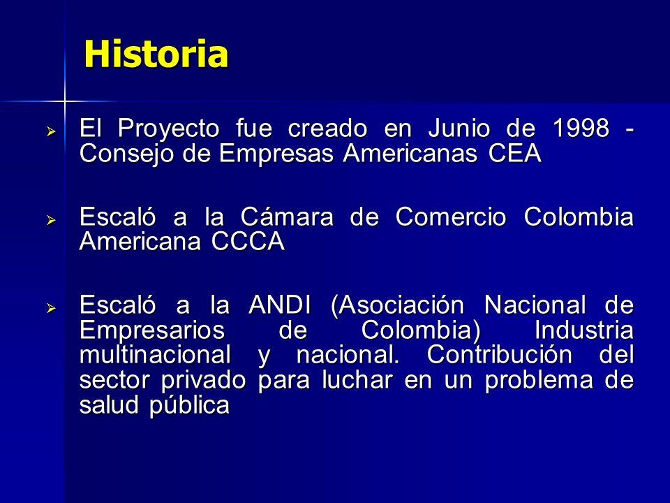 Historia El Proyecto fue creado en Junio de 1998 - Consejo de Empresas Americanas CEA El Proyecto fue creado en Junio de 1998 - Consejo de Empresas Americanas CEA Escaló a la Cámara de Comercio Colombia Americana CCCA Escaló a la Cámara de Comercio Colombia Americana CCCA Escaló a la ANDI (Asociación Nacional de Empresarios de Colombia) Industria multinacional y nacional.