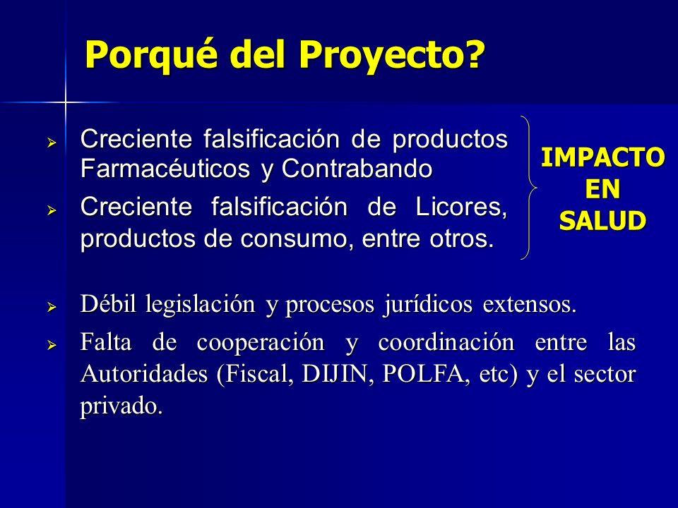 Porqué del Proyecto? Creciente falsificación de productos Farmacéuticos y Contrabando Creciente falsificación de productos Farmacéuticos y Contrabando