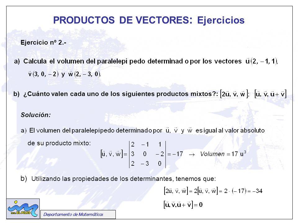 Departamento de Matemáticas Ejercicio nº 2.- b) ¿Cuánto valen cada uno de los siguientes productos mixtos?: PRODUCTOS DE VECTORES : Ejercicios Solución: de su producto mixto: b) Utilizando las propiedades de los determinantes, tenemos que: