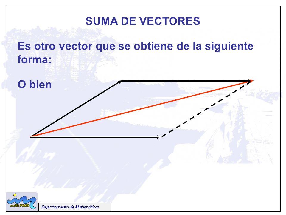Es otro vector que se obtiene de la siguiente forma: O bien Departamento de Matemáticas SUMA DE VECTORES