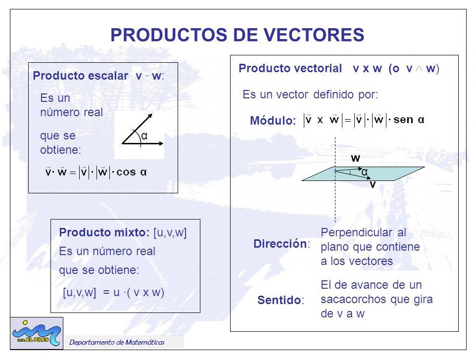 PRODUCTOS DE VECTORES Producto escalar v · w: Producto mixto: [u,v,w] Es un número real Es un vector Es un número real Módulo: Dirección: Departamento de Matemáticas Sentido: El de avance de un sacacorchos que gira de v a w definido por: que se obtiene: α [u,v,w] = u ·( v x w) Producto vectorial v x w (o v w) v w α Perpendicular al plano que contiene a los vectores