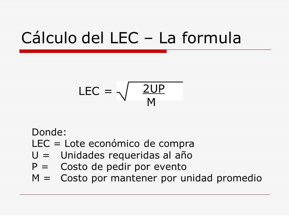 Cálculo del LEC – La formula LEC = 2UP M Donde: LEC = Lote económico de compra U = Unidades requeridas al año P = Costo de pedir por evento M = Costo