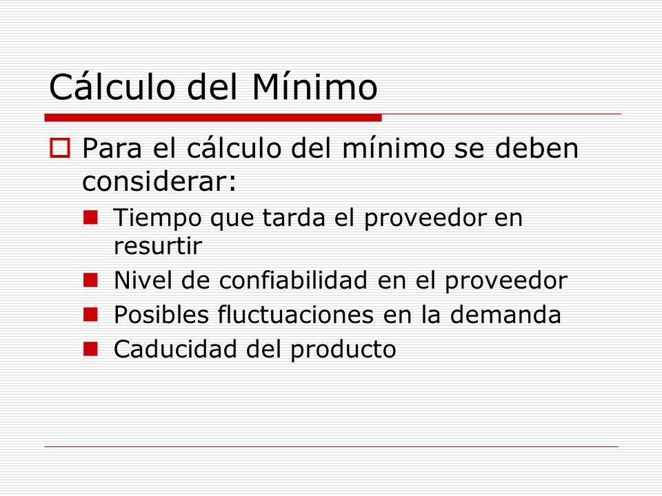 Cálculo del Mínimo Para el cálculo del mínimo se deben considerar: Tiempo que tarda el proveedor en resurtir Nivel de confiabilidad en el proveedor Po
